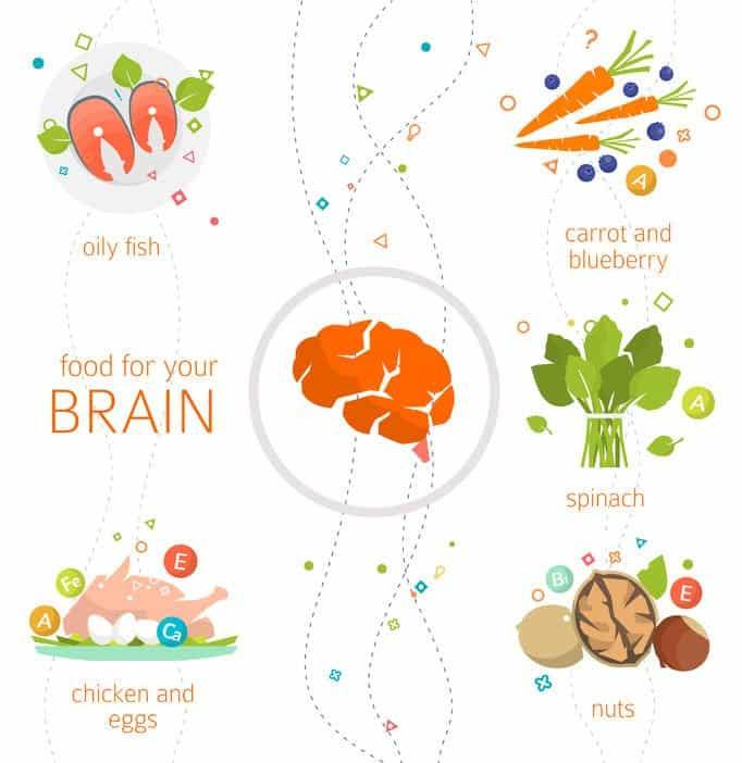 serotonin og dopamin